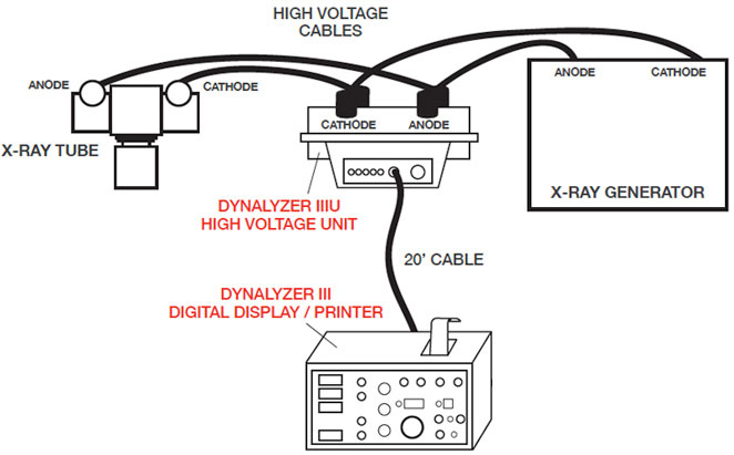 High Voltage Measuring Tool : Dynalyzer iiiu high volatge unit accurate measurement